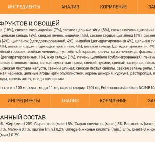 Orijen (Ориджен) корма суперпремиум класса для собак и кошек